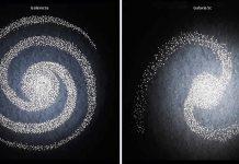 Astronomía mayo 2019