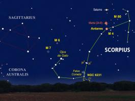 Scorpius y Sagittarius