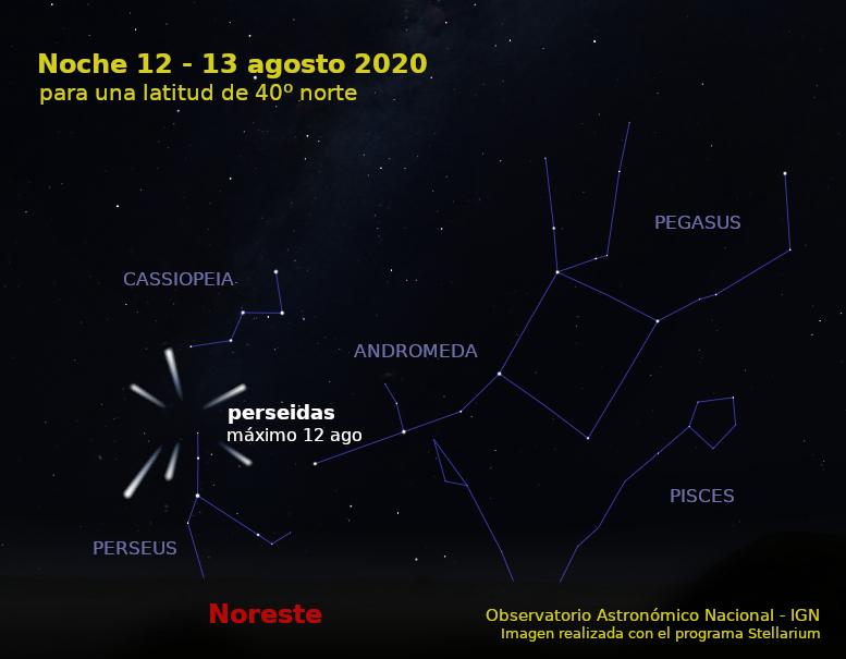 El cielo del mes de agosto 2020