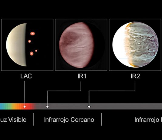 Venus nunca es lo que parece