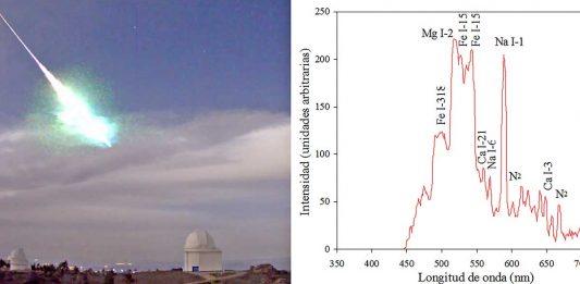 El proyecto SMART y la Red de Bólidos y Meteoros del Suroeste de Europa