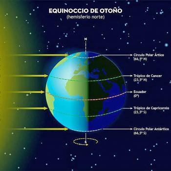 Fig 1 Cielo del mes sep 21