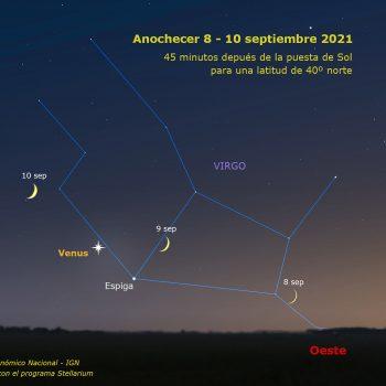 Fig 3 Cielo del mes sep 21