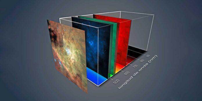 Astrofísica tridimensional