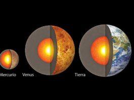 Astrobiología: el tamaño del núcleo de los planetas terrestres